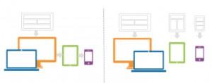 tinklapiu pritaikymas mobiliesiems irenginiams4